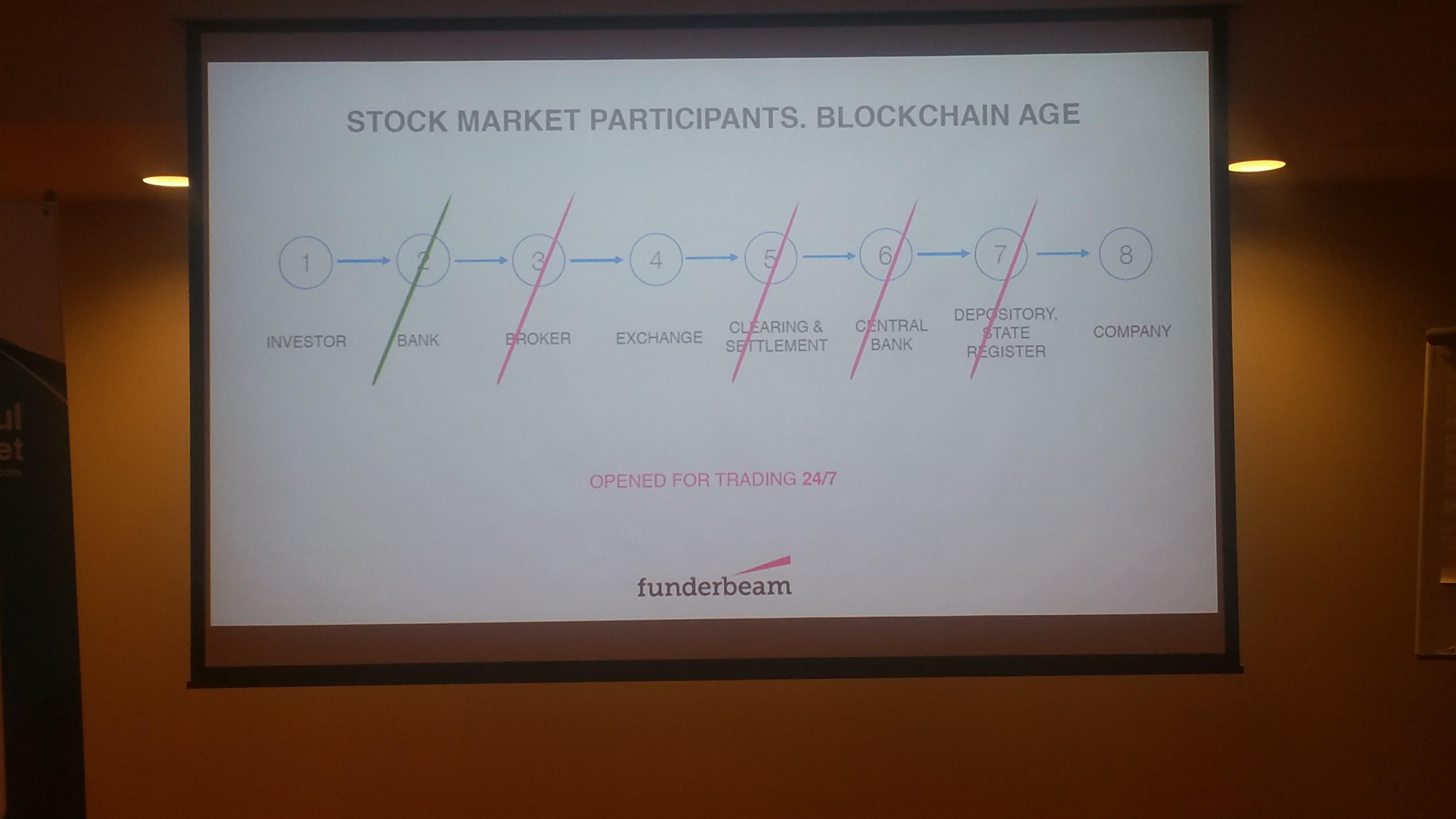 Blockchain Slovakia - 20170309_134639